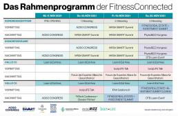 Programm der FitnessConnected