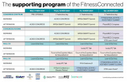 Program of the FitnessConnected