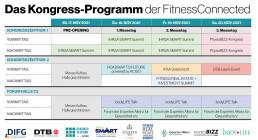 Das Kongress-Programm der FitnessConnected