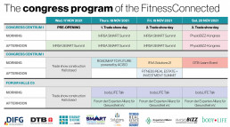 The congress program of the FitnessConnected
